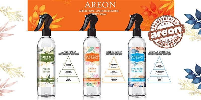 Нейтралізатор запахів Areon Molodor Control